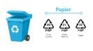 Separácia odpadu a obnova nápisov na zberných nádobách